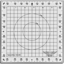 Square chart plotter